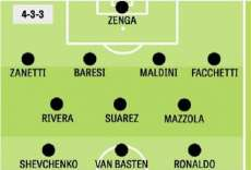 Inter - AC Milan : la compo all-time commune