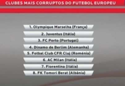L'OM le club le plus corrompu selon Benfica TV