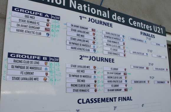 On était au tournoi national U21 de Ploufragan