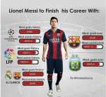 Photo : Les records de Messi